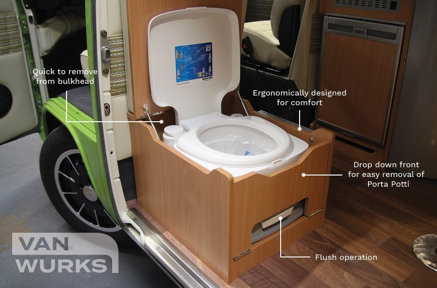 Toilet-Storage-Unit-VW-T2-Split-T25-02